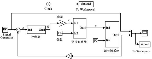 电路实验与matlab_sim